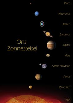 Zonnestelsel | Volkssterrenwacht Urania Galaxy Planets, Space Planets, Solar System Art, A Kind Of Magic, Earth From Space, Too Cool For School, School S, Deep Space, Space Exploration