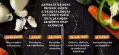 Puhdistava ja keventävä detox-kuuri! http://www.menaiset.fi/artikkeli/joka_paiva/ruoka/puhdistava_ja_keventava_detox_kuuri