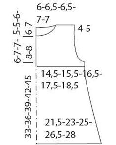 Neulo suloinen villamekko pikkutytölle – ohjeessa monta kokoa - Kotiliesi.fi Math Equations