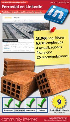 En Community Internet hemos analizado, durante una semana, la gestión del servicio de Community Manager en LinkedIn de Ferrovial (@ferrovial_es). He aquí nuestras conclusiones: