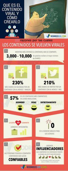 Qué es el contenido viral y cómo crearlo. Infografía en español. #CommunityManager