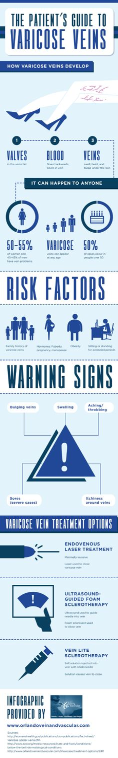 Varicose veins don't just show up overnight—there are warning signs to keep in mind! Bulging veins, itchiness around veins, and swelling can all be signs of future varicose veins. Find more signs on this infographic from a vascular center in Orlando.