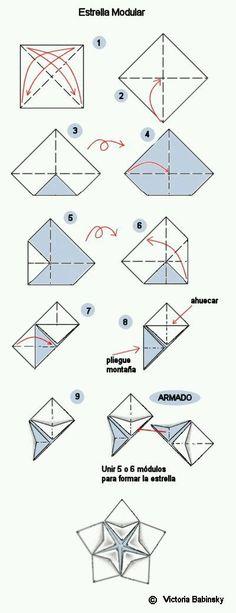 À faire avec 4 tout petits carrés.  Inverser le papier, faire les diagonales côté imprimé.