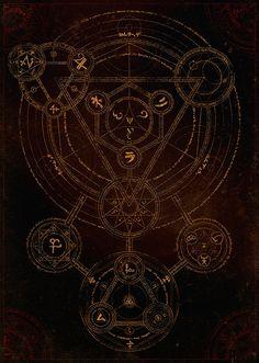 Magic Circle Poster Design