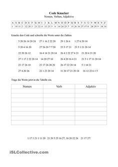 Kleine vermischte Übungen - Klasse 8 | Aufgaben mit Lösungen und ...