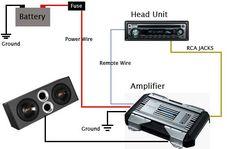 kenwood home stereo wiring diagram kenwood home stereo system wire diagram kenwood car stereo wiring diagram car electronics