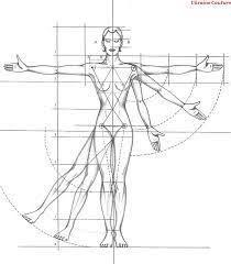 Resultado de imagen para пропорции тела рисунок