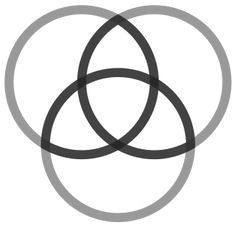 The Holy Trinity. Two spheres overlap with each others boundary touching each others centres and then a third sphere joins them and they share a holy trinity. The additiona of 4 more spheres will make a Seed of Life. Does it matter which one of these three was first?