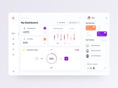 Tool Design, Ui Design, Design Projects, My Dashboard, Dashboard Design, Ui Kit, Ios, Music System, Ui Inspiration