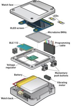 Electronics gadgets projects - electronics gadgets tech gifts, electronics gadgets technology, electronics gadgets cool, electronics - Diy and crafts interests Electronics Projects, Arduino Projects, Electronics Gadgets, Technology Gadgets, Technology Design, Medical Technology, Energy Technology, Technology Apple, Technology Quotes