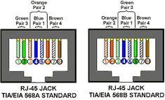 lada schema cablage rj45 telephone