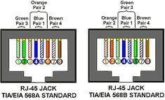 straight through cable color code wiring diagram a cat6