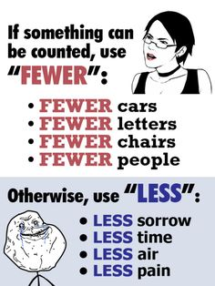 Less vs Fewer-- This is a huge pet peeve of mine, it is so often misused in marketing.