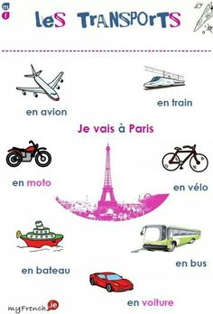 Learning French or any other foreign language require methodology, perseverance and love. In this article, you are going to discover a unique learn French method. Travel To Paris Flight and learn. French Expressions, French Language Lessons, French Language Learning, French Lessons, Foreign Language, French Teaching Resources, Teaching French, French Teacher, French Flashcards