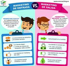 ¿Conoces bien los pros y contras del #marketingonline? @solucionseo  te los muestra