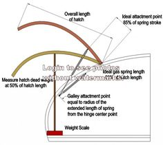 Hatch geometry