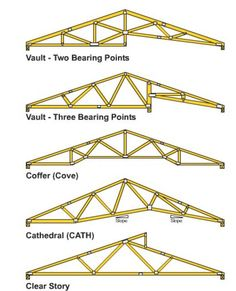 You may refer to a truss as the rafter, but it's basically the skeleton of the roof, carrying the weight of the frame and supporting the walls of the building. Trusses are very important to preventing the walls from bending or flexing, more so. Roof Truss Design, House Roof Design, Bamboo House Design, Container House Design, Roof Sealant, Wood Truss, Backyard Storage, Roof Trusses, Roof Styles