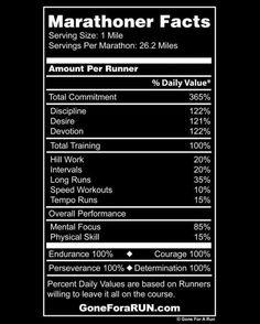 marathoner nutrition facts!