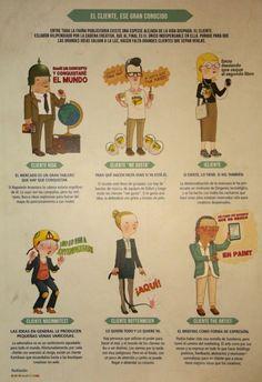 Carreras profesionales con alta demanda http://ideas-dinero.com/carreras-profesiones-que-tienen-alta-demanda-en-el-internet/