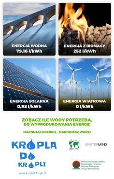 Sprawdź, ile wody potrzeba do wyprodukowania energii!