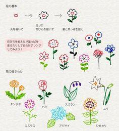 木の花 イラスト 簡単 - Google 検索