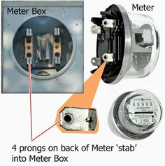 Meter box outdoor space2 Ac wiring, Wire, Home appliances