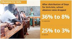 Yes, there's such a thing. because big time. Give girls and women of health and opportunity a month. Days For Girls, Feminine Hygiene, Big Time, Opportunity, Period, Sew, Shit Happens, Education, Health