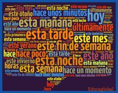 Expresiones de tiempo para el Preterito Perfecto. www.educaglobal.es