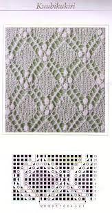 "Photo from album ""Haapsalu sall"" on Yandex. Leaf Knitting Pattern, Lace Knitting Stitches, Lace Knitting Patterns, Knitting Charts, Lace Patterns, Stitch Patterns, Crochet Motif, Knit Crochet, Knitting Projects"