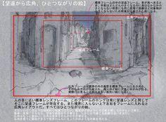 """""""【望遠から広角、ひとつながりの絵】  人の目に近い標準レンズのフレーム、実はこのフレームのロングの部分は、常に望遠と同じ効果のフレームが存在する。さらに視界に入らない上下左右を描き足すと、広角フレームとなる。すべてはひとつながりの絵。"""""""