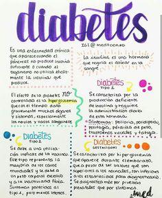 Resumo de Biologia : Diabetes