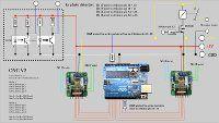 Electronics of CNC machine V2.0