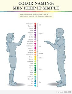 Color Naming