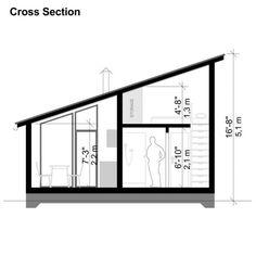 Bunkhouse Plans 700380179538431918 - Compact Cabin Plans – Pin-Up Houses Source by naturalretailproducts Building Costs, Building A Tiny House, Tiny House Cabin, Carriage House Plans, Dream House Plans, House Floor Plans, Dream Houses, Houses Houses, Cabin Plans With Loft