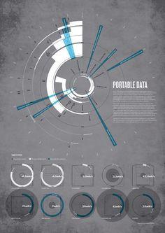 Infographic - Storage10 #data #datavisualization #arquitecturadeinformación - Homedeck inspiration