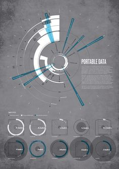 Infographic - Storage10 #data #datavisualization #arquitecturadeinformación