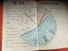 img_3166 History, 3, Michelangelo, Geology, Geography, Historia
