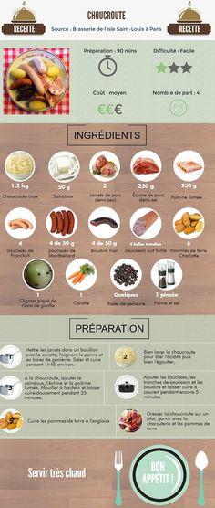 Autour de la gastronomie: Infographie-recette : la choucroute