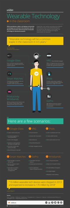Wearable tech in schools infographic
