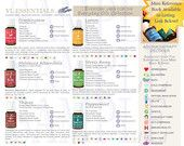 UPDATED Printable Young Living Classes/Party Handout - Everyday Uses for the Everyday Essential Oils Collection *Stress Away & Melaleuca A*