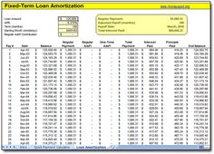 Mortgage Amortization Table  Office Furniture For Home Check More