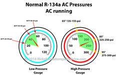 Hvac Air Conditioning, Refrigeration And Air Conditioning, Air Conditioning Installation, Basic Electrical Wiring, Ac Wiring, Hvac Filters, Refrigerator Compressor, Heat Pump System, Pressure Gauge