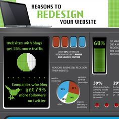 Reasons to redesign your website [Infographic]