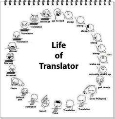 Translator's cycle