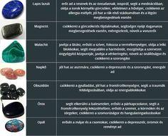 Harmóniában test és lélek - használd ki a kövek gyógyító erejét! - Ripost Spiritual Life, Lapis Lazuli, Minerals, Gemstones, Crystals, Biology, Diet, Malachite, Turmeric