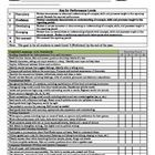 This report card is fully aligned with the Common Core Standards and fits on one 8 1/2 x 11 page using front and back!  Two dollars.
