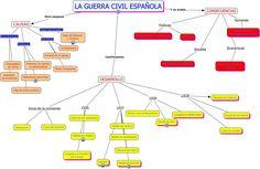 La guerra civil española Ap Spanish, How To Speak Spanish, Spanish Christmas, Spanish Speaking Countries, Guernica, Teaching Spanish, Software Development, Social Studies, History