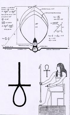 Vibrational Manifestation - ankh served more than mere symbolic purposes during ancient times - Bird Watcher Reveals Controversial Missing Link You NEED To Know To Manifest The Life You've Always Dreamed Egyptian Drawings, Ancient Egyptian Art, Ancient Aliens, Ancient History, Luigi Galvani, Spiritual Manifestation, Nikola Tesla, African History, African Origins