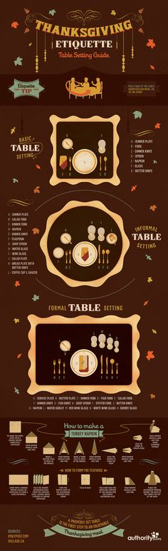Thanksgiving Table Setting Guide | Infographics Archive Thanksgiving Table Settings, Thanksgiving Feast, Holiday Tables, Thanksgiving Crafts, Thanksgiving Decorations, Thanksgiving Tablescapes, Hosting Thanksgiving, Thanksgiving Traditions, Thanksgiving Appetizers