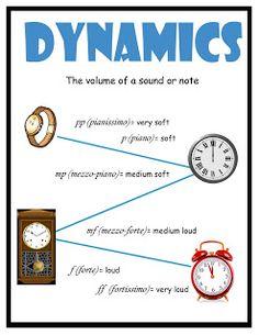 ... more music dynamics dynamics music lesson kindergarten music music